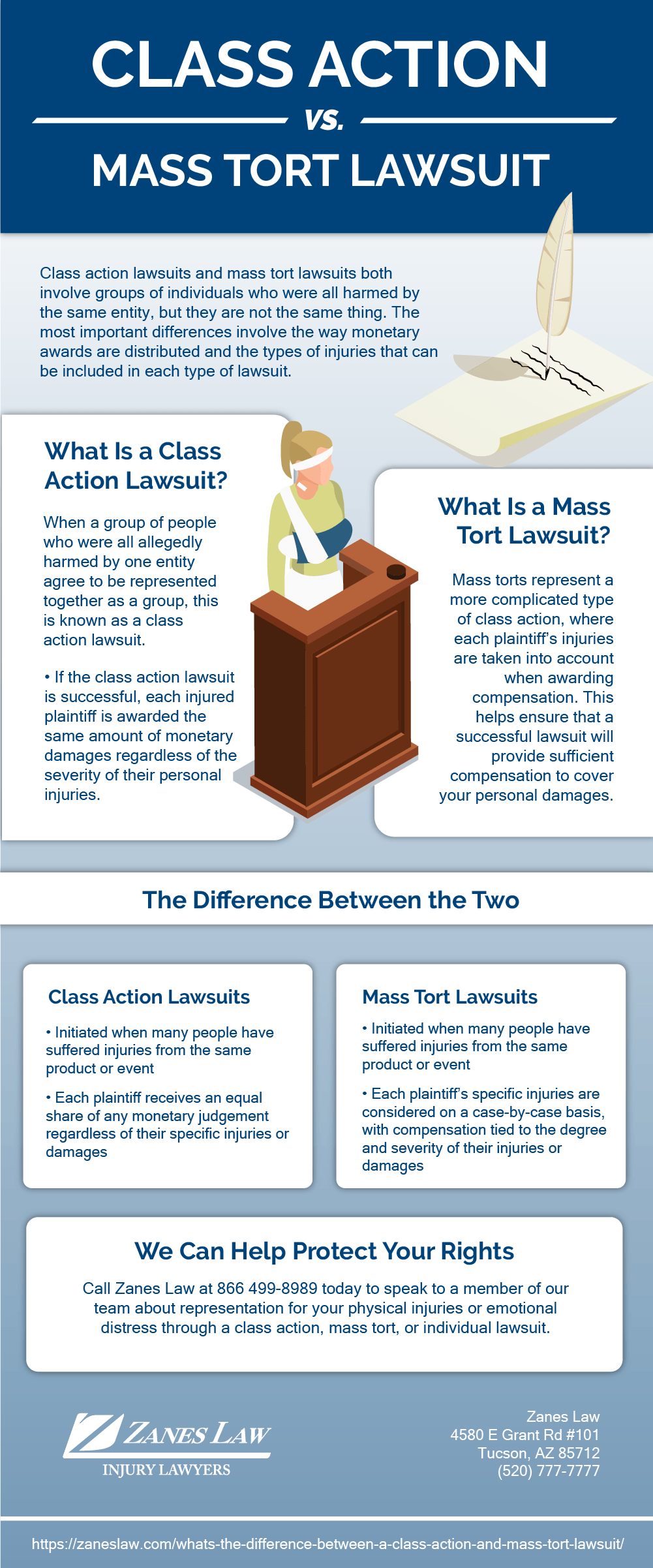 Difference Between a Class Action and Mass Tort Lawsuit